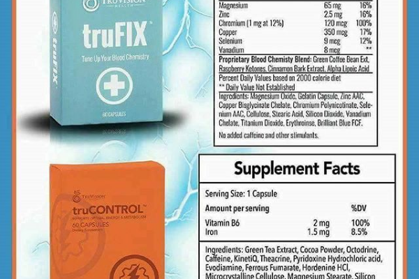 What Ingredients are present in TruVision Health products Supplements